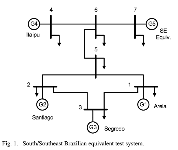 94 P94- Enhanced Power System Stability by Coordinated PSS Design–2010-خرید شبیه سازی مقاله