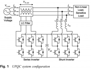 96-300x227 P96- Fixed and variable power angle control methods for unified power quality conditioner2013-خرید شبیه سازی مقاله