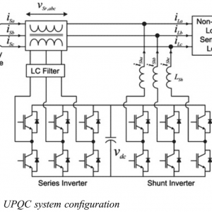 P96- Fixed and variable power angle control methods for unified power quality conditioner2013-خرید شبیه سازی مقاله
