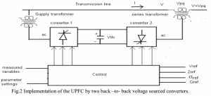 98-300x137 P98-Load Flow Analysis with UPFC under Unsymmetrical Fault Condition-2013-خرید شبیه سازی مقاله
