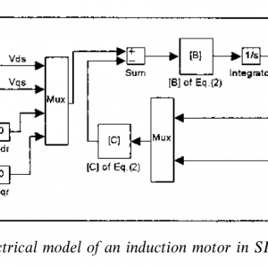 P99- MODELLING AND SIMULATION OF THE THREE-PHASE INDUCTION MOTOR USING SIMULINK1999-خرید شبیه سازی مقاله