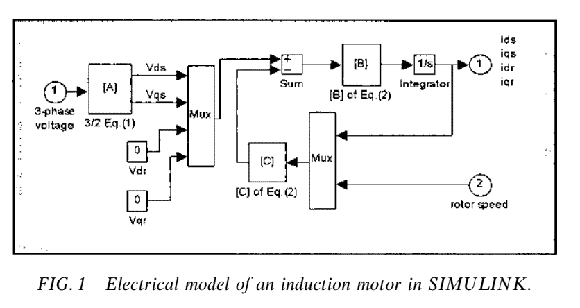 99 P99- MODELLING AND SIMULATION OF THE THREE-PHASE INDUCTION MOTOR USING SIMULINK1999-خرید شبیه سازی مقاله